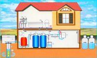Очистка воды в вашем доме