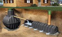 Ливневка. Ливневая канализация. Дождевая канализация