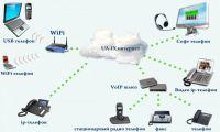 IP-телефония: преимущества очевидны