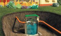 Очистка воды для коттеджей