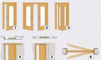 Основные виды противопожарных дверей